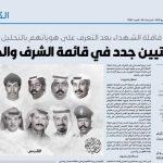 10 كويتيون جدد في قائمة الشرف والخلود